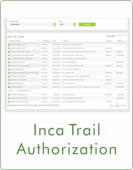 Kenko Aventure official inca trail authorization 2019